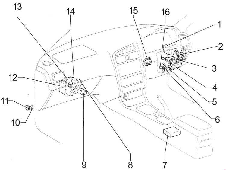 Toyota Avensis - fuse box diagram - passenger compartment RHD