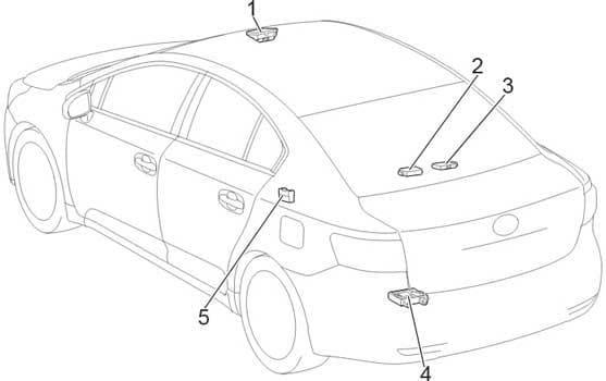 Toyota Avensis - fuse box diagram - sedan