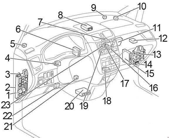 Toyota Avensis Verso - fuse box diagram - passenger compartment - location LHD