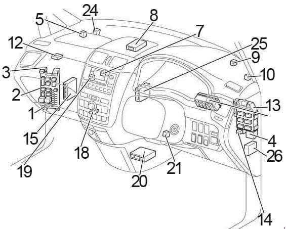 Toyota Avensis Verso - fuse box diagram - passenger compartment - location RHD