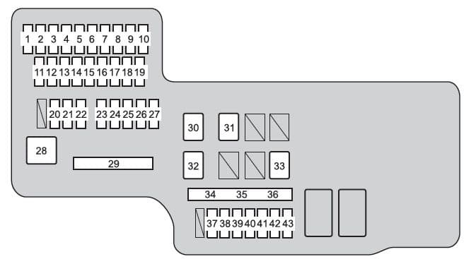 Toyota Aygo mk2 - fuse box - engine compartment