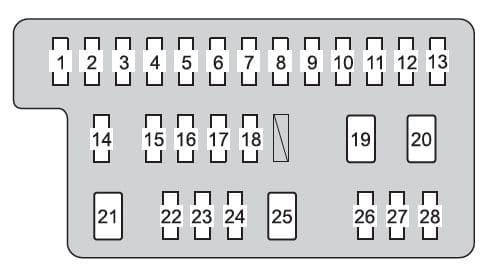 Toyota Aygo mk2 - fuse box - instrument panel