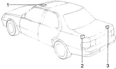 Toyota Camry - fuse box diagram