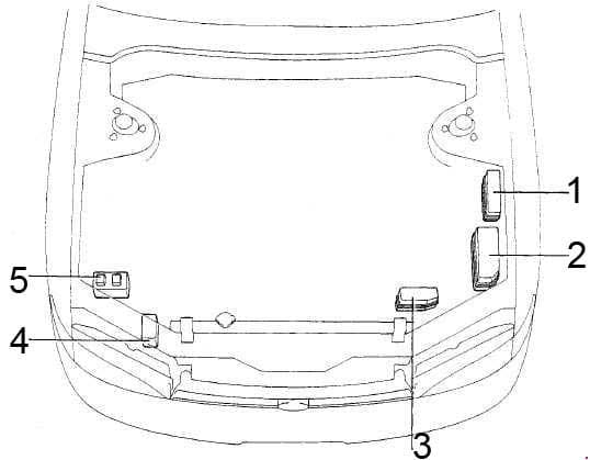 Toyota Camry - fuse box diagram - engine compartment