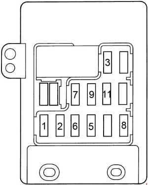Toyota Camry - fuse box diagram - passenger - compartment fuse box (RHD)