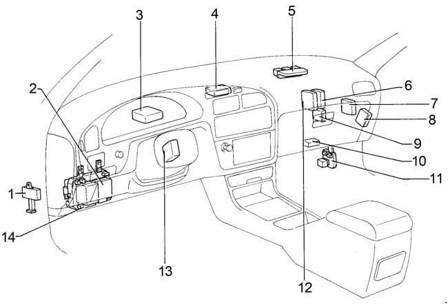 Toyota Camry - fuse box diagram - passenger compartment (LHD)