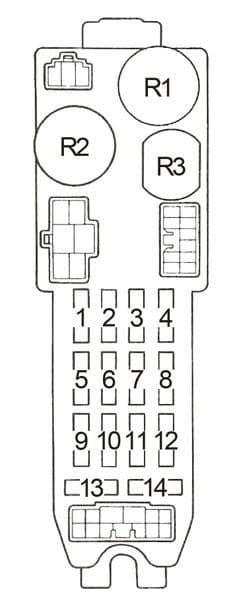 Toyota Corolla - fuse box diagram - passenger compartment fuse box