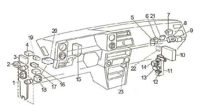 Toyota Corolla - fuse box diagram - passenger compartment (LHD)