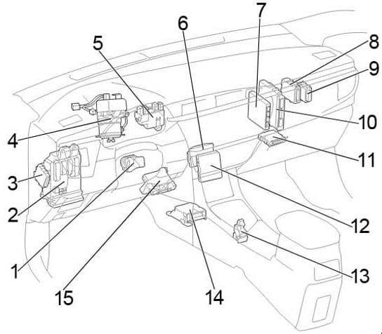 Toyota Corolla - fuse box diagram - passenger (LHD) - location