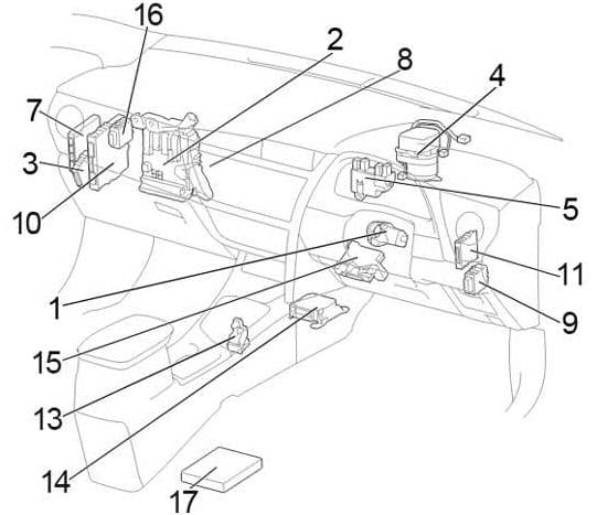 Toyota Corolla - fuse box diagram - passenger (RHD) - location