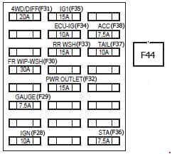 Toyota FJ Cruiser - fuse box diagram - driver side