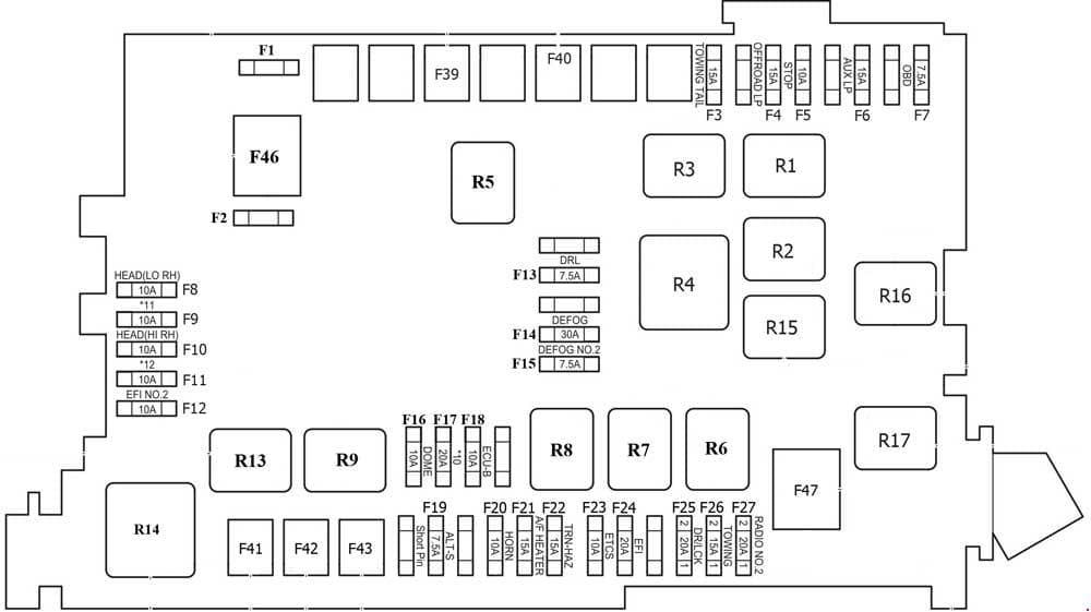 Toyota FJ Cruiser - fuse box diagram - engine compartment