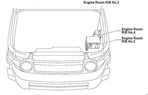 Toyota FJ Cruiser - fuse box diagram - location