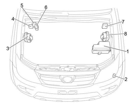 Toyota Fourtour - fuse box diagram - engine compartment
