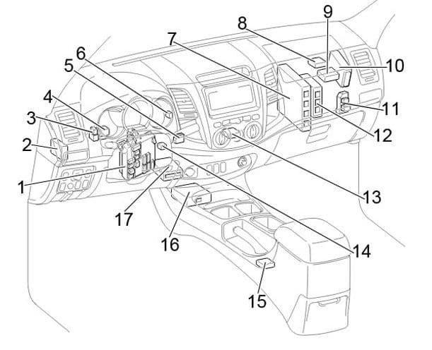 Toyota Fourtour - fuse box diagram - passenger compartment LDH