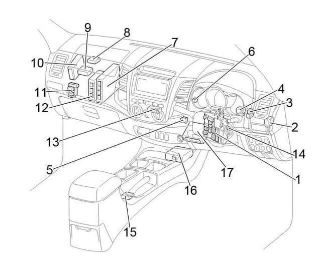 Toyota Fourtour - fuse box diagram - passenger compartment RDH
