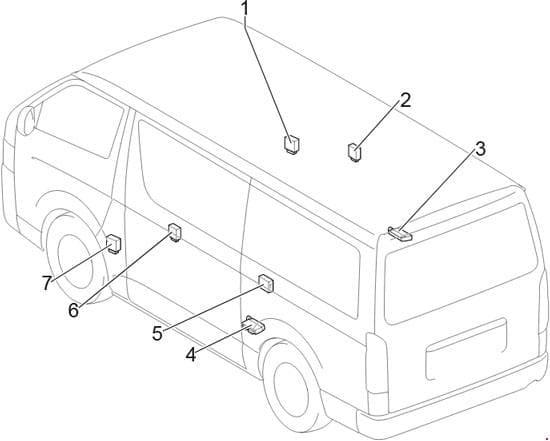 Toyota HiAce - fuse box diagram