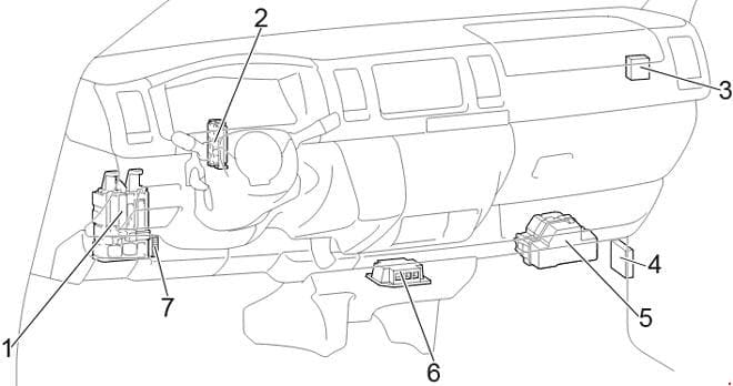 Toyota HiAce - fuse box diagram - passenger comaprtment LHD