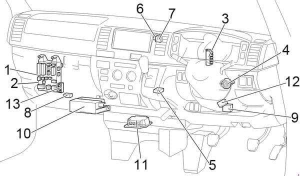 Toyota HiAce - fuse box diagram - passenger comaprtment RHD
