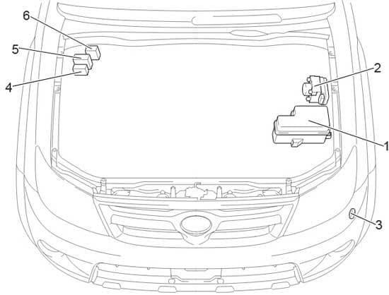 Toyota Hilux - fuse box diagram - engine compartment LHD