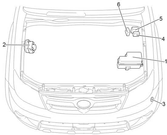 Toyota Hilux - fuse box diagram - engine compartment RHD