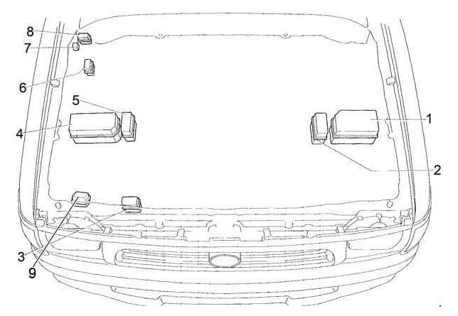 Toyota Hilux - fuse box diagram - engine compartment