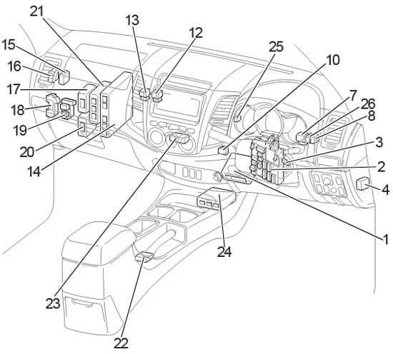 Toyota Hilux - fuse box diagram - passenger compartment RHD