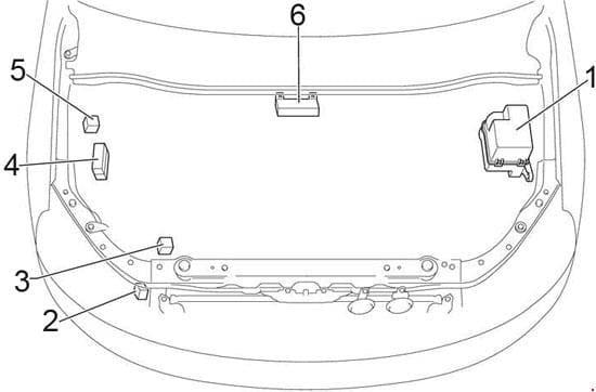 Toyota Ipsum - fuse box diagram - engine compartment - location