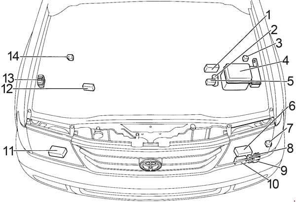 Toyota Land Cruiser 100 - fuse box diagram - engine compartment - location