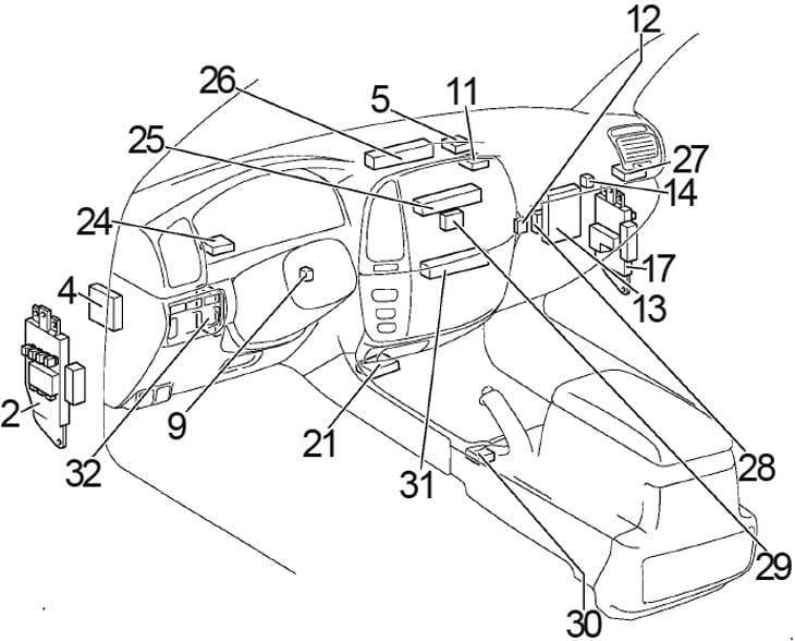 Toyota Land Cruiser 100 - fuse box diagram -  passenger compartment - location LHD