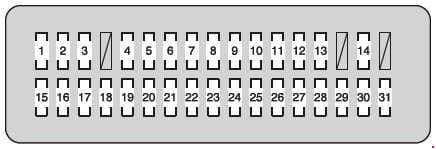Toyota Land Cruiser - fuse box diagram - instrument panel (driver's side)