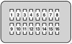 Toyota Land Cruiser - fuse box diagram - instrument panel (passenger's side)
