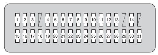 Toyota Land Cruiser - fuse box - instrument panel (type A)