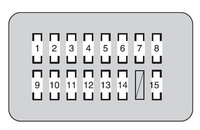 Toyota Land Cruiser - fuse box - passenger's side instrument panel