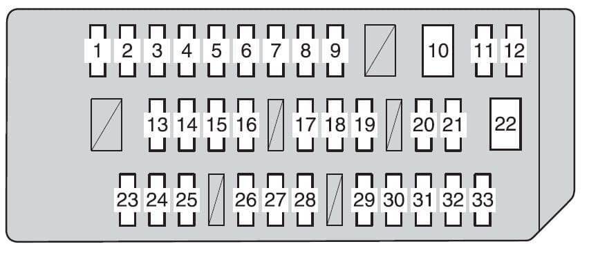 Toyota Land Cruiser Prado - fuse box - instrument panel