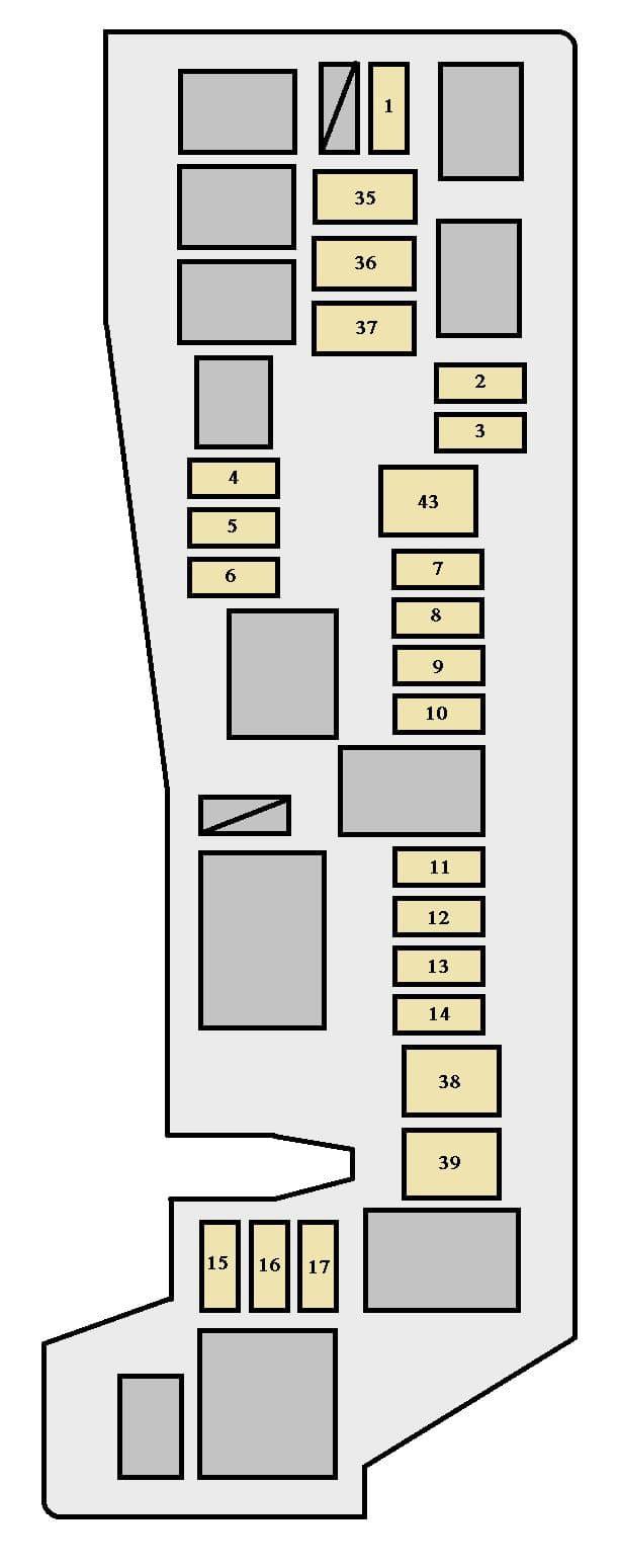 toyota matrix first generation mk1 (e130; 2005 - 2006) – fuse box diagram  |🔧 fuses guru  fuses guru