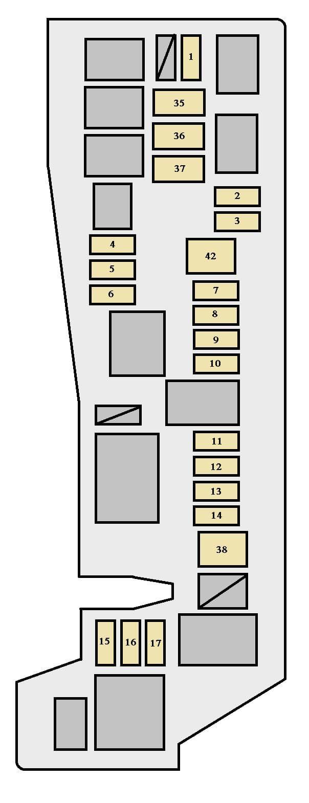 toyota matrix first generation mk1 (e130; 2007 - 2008) – fuse box diagram  |🔧 fuses guru  fuses guru