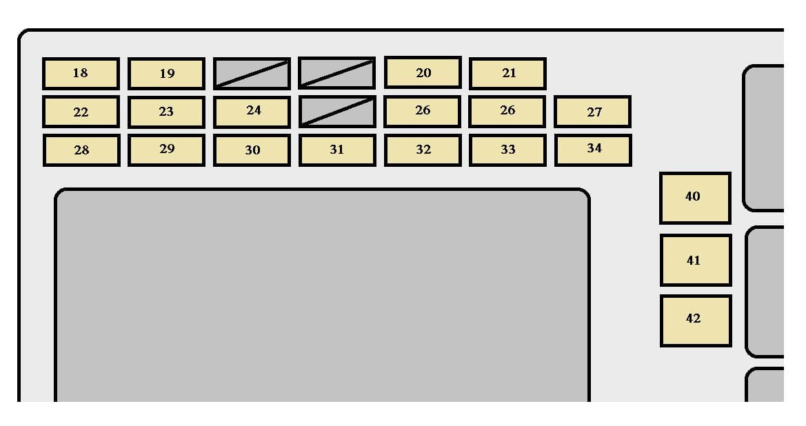 Toyota Matrix - fuse box - instrument panel