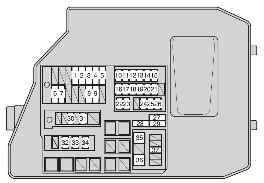 toyota matrix second generation mk2 (e140; 2009 - 2014) – fuse box diagram  |🔧 fuses guru  fuses guru