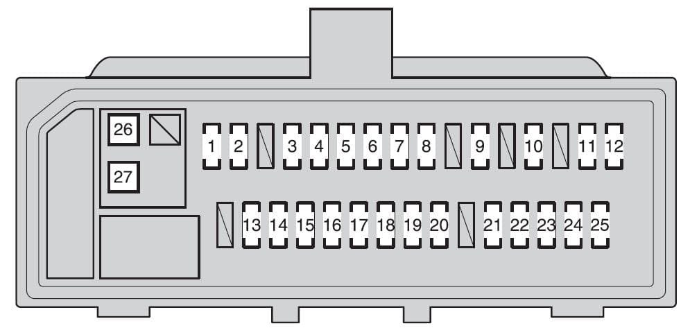 Toyota Matrix mk2 - fuse box - instrument panel