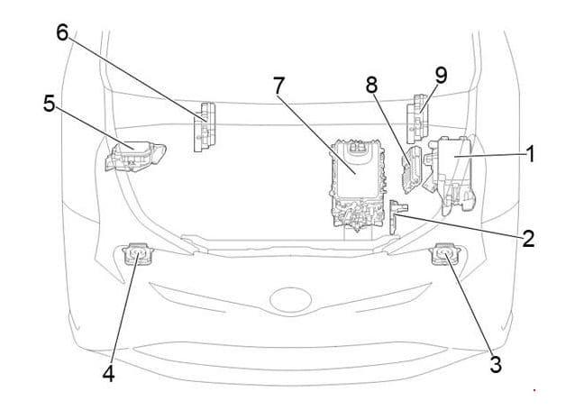 Toyota Prius - fuse box diagram - engine compartment