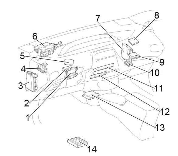 Toyota Prius - fuse box diagram - passenger compartment LHD