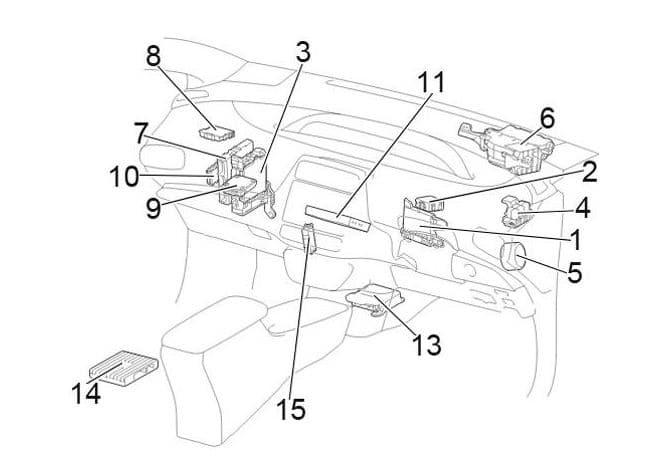 Toyota Prius - fuse box diagram - passenger compartment RHD