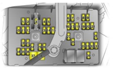 Opel Antara - fuse box - instrument panel