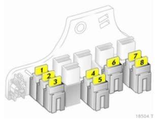 Opel Zafira Family - bezpieczniki - bagażnik wersja A