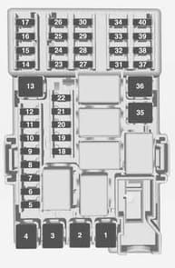 Vauxhall Adam (2013) - fuse box - instrument panel