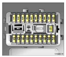 Vauxhall Agila mk1 - fuse box - passeneger compartment