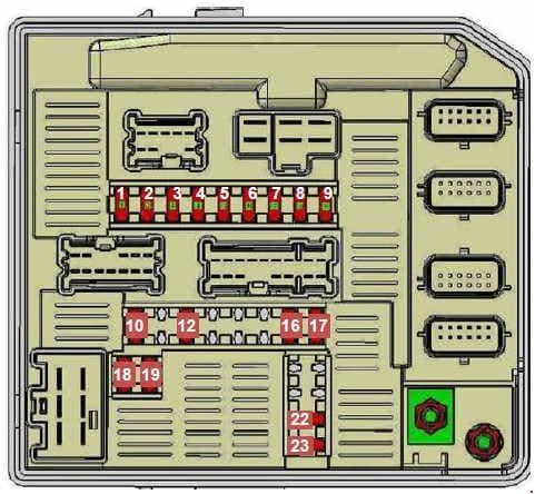 Vauxhall Movano - fuse box diagram - engine compartment