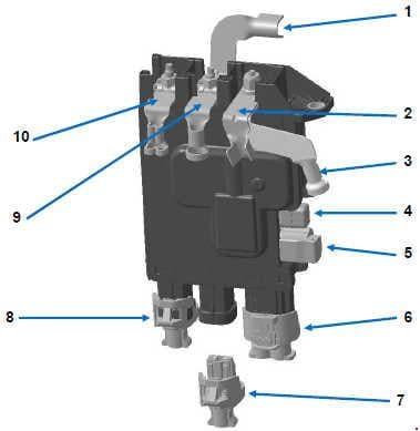 Vauxhal Vivaro - fuse box diagram - electrical distribution unit