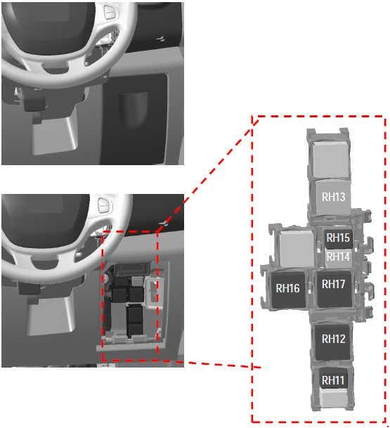 Vauxhal Vivaro - fuse box diagram - instrument panel (driver's side)